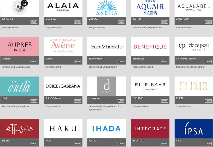 全球时尚和美容企业商标申请情况一览:资生堂集团申请国际商标数量大幅攀升