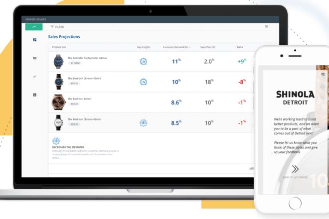 基于算法帮助品牌更高效地开发产品,MakerSights 完成850万美元A轮融资