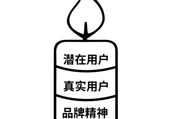 深度 品牌与代言人(上):你的品牌是火山?蜡烛?还是干草堆?